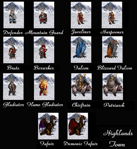 HighlandsCreatures